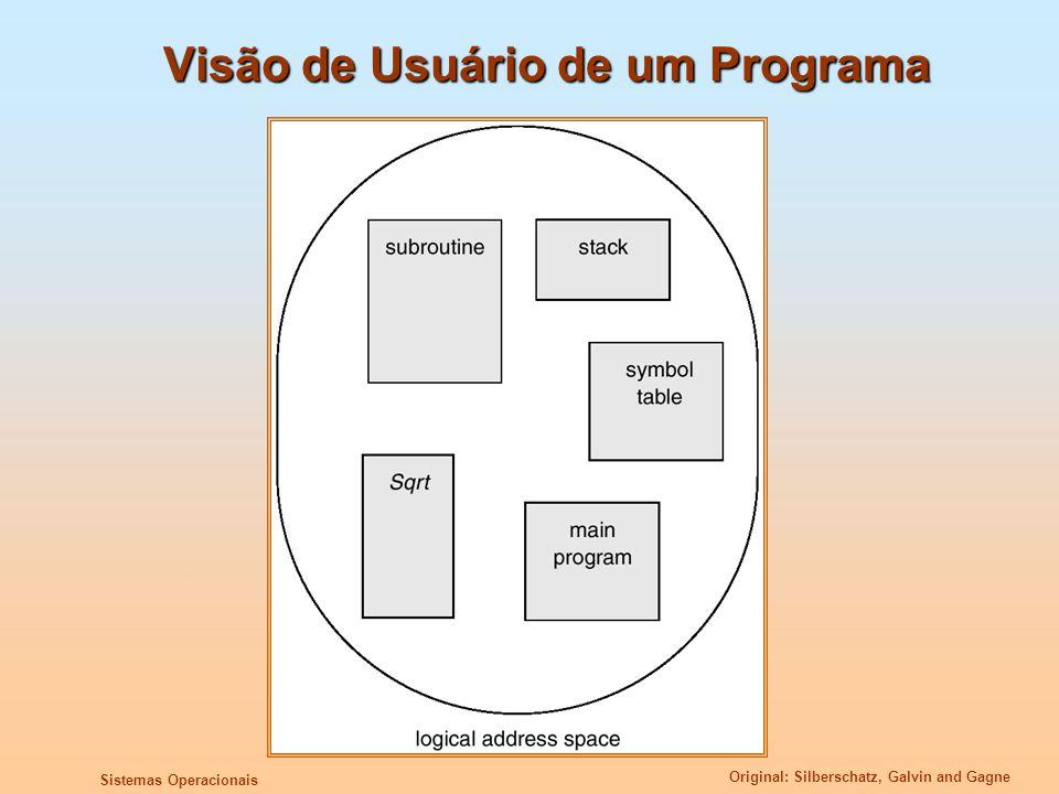 Visão de Usuário de um Programa