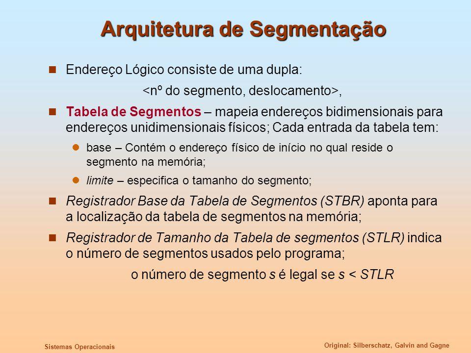 Arquitetura de Segmentação