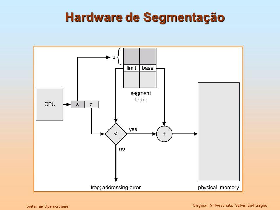 Hardware de Segmentação