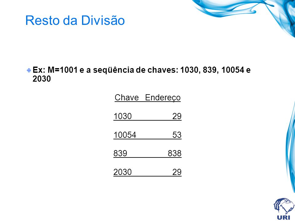 Resto da Divisão Ex: M=1001 e a seqüência de chaves: 1030, 839, 10054 e 2030. Chave Endereço. 1030 29.