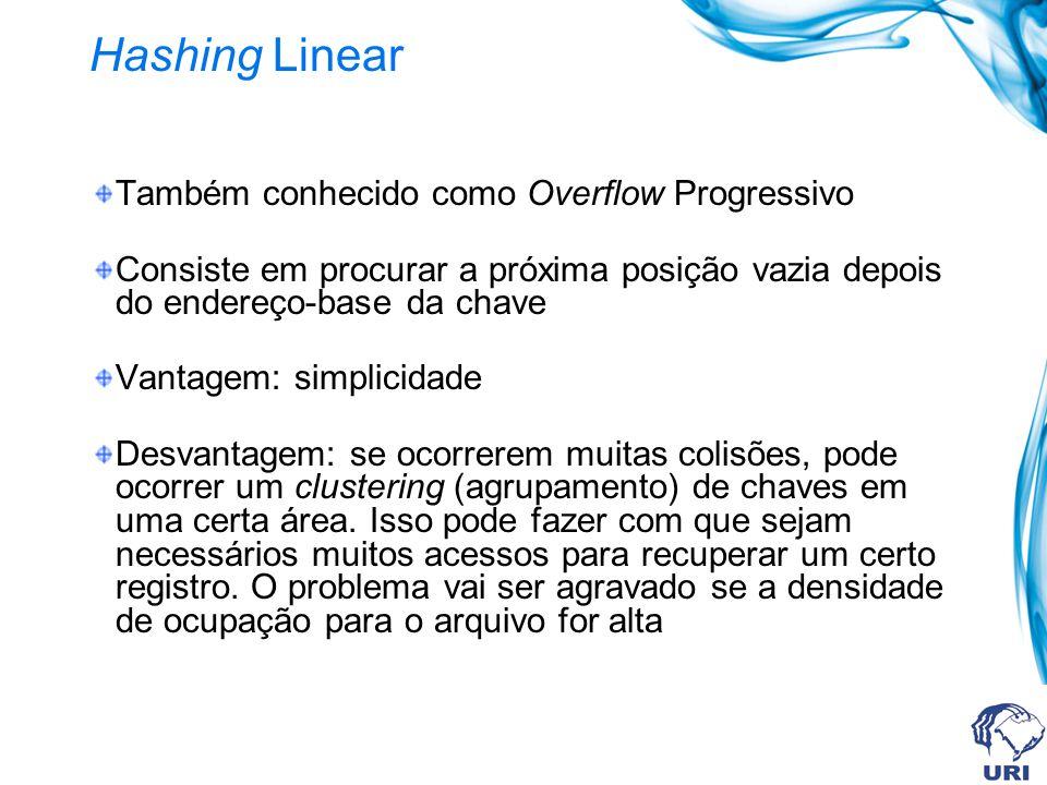 Hashing Linear Também conhecido como Overflow Progressivo