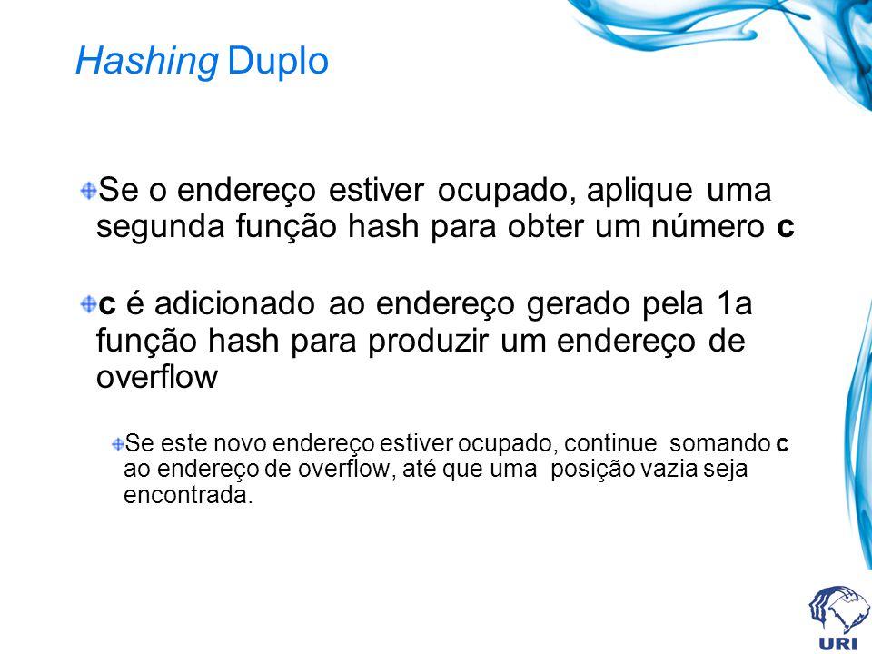 Hashing Duplo Se o endereço estiver ocupado, aplique uma segunda função hash para obter um número c.