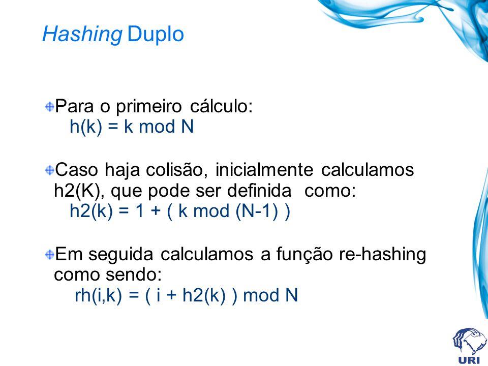 Hashing Duplo Para o primeiro cálculo: h(k) = k mod N