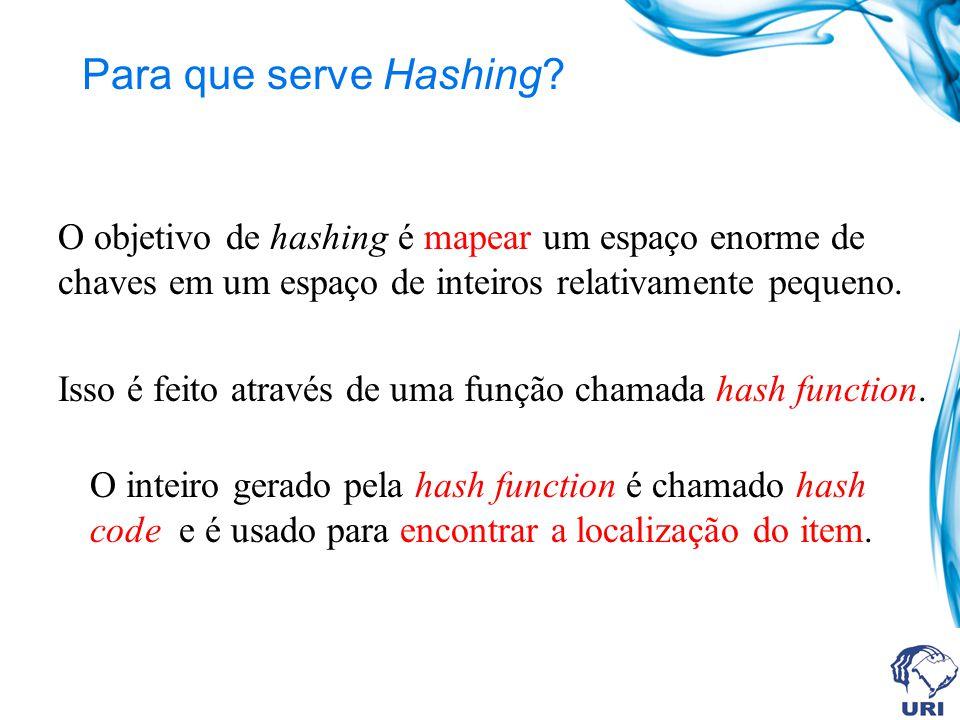 Para que serve Hashing O objetivo de hashing é mapear um espaço enorme de. chaves em um espaço de inteiros relativamente pequeno.