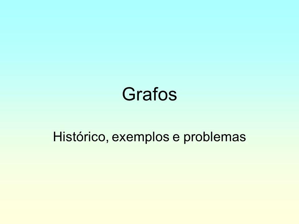 Histórico, exemplos e problemas