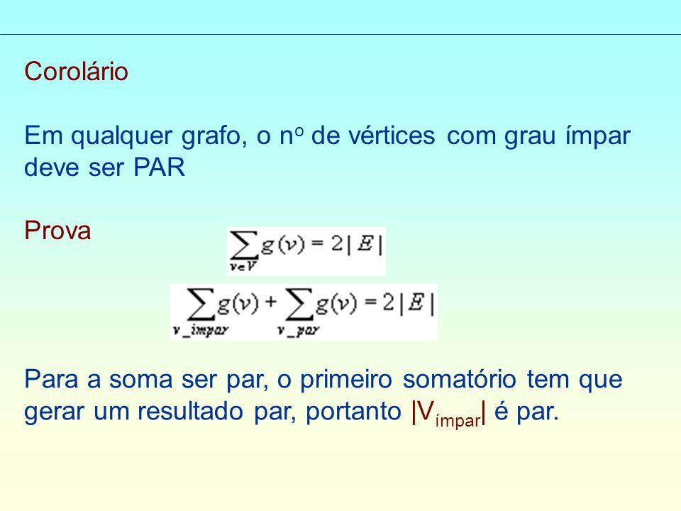 Corolário Em qualquer grafo, o no de vértices com grau ímpar deve ser PAR. Prova.