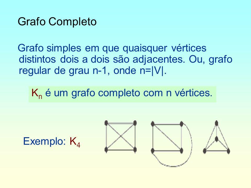 Grafo Completo Grafo simples em que quaisquer vértices distintos dois a dois são adjacentes. Ou, grafo regular de grau n-1, onde n=|V|.