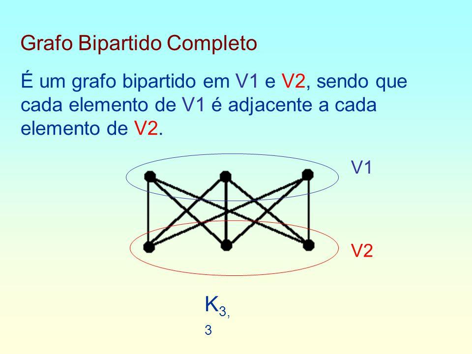 Grafo Bipartido Completo