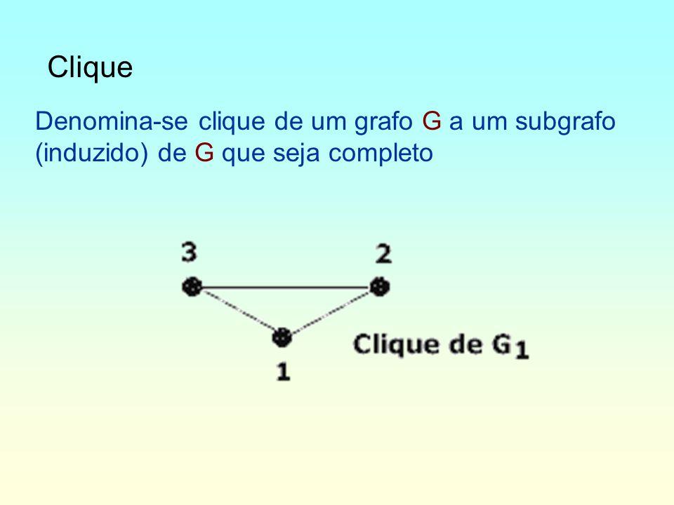 Clique Denomina-se clique de um grafo G a um subgrafo (induzido) de G que seja completo