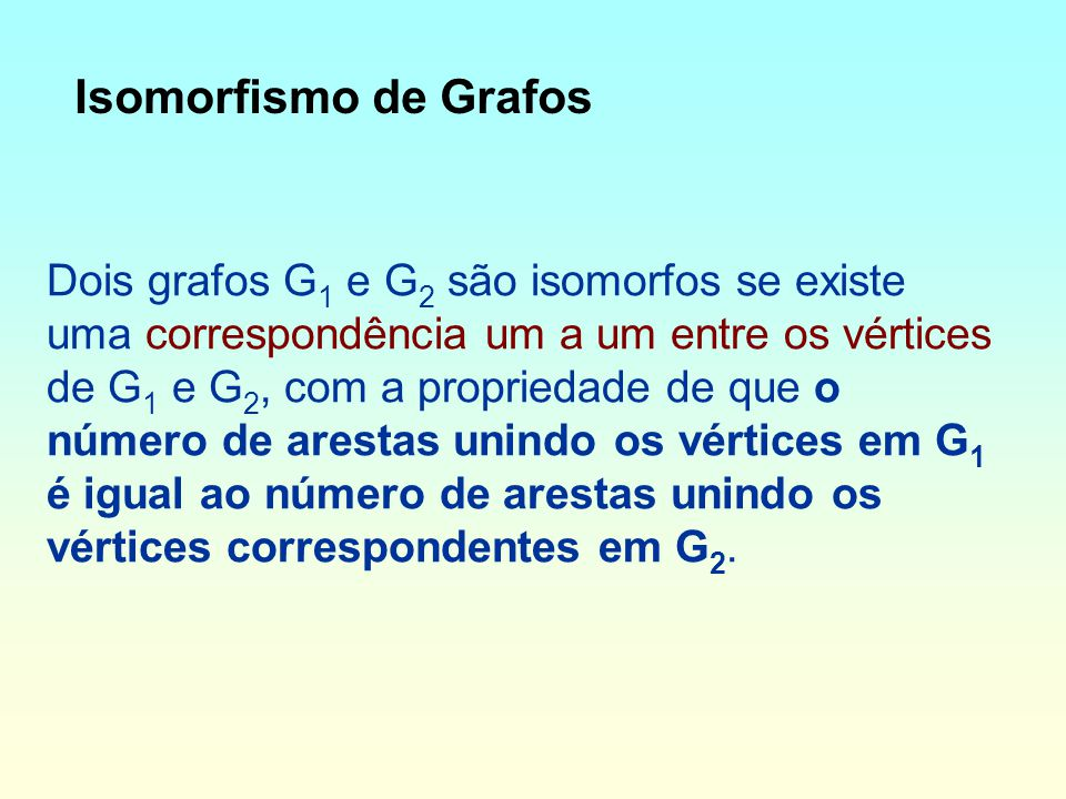 Isomorfismo de Grafos