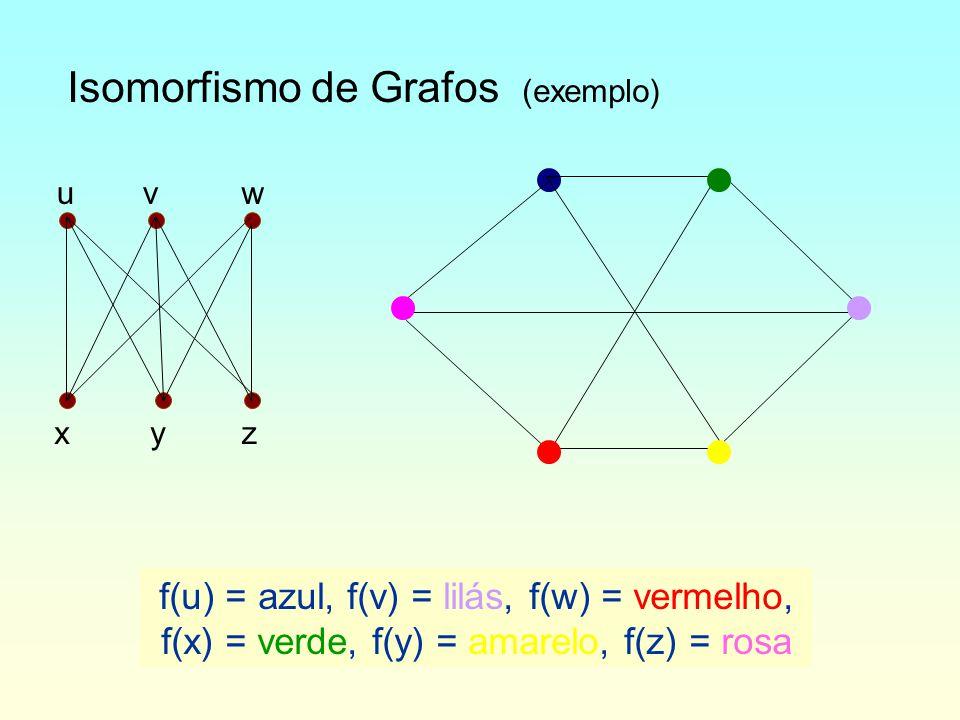 Isomorfismo de Grafos (exemplo)