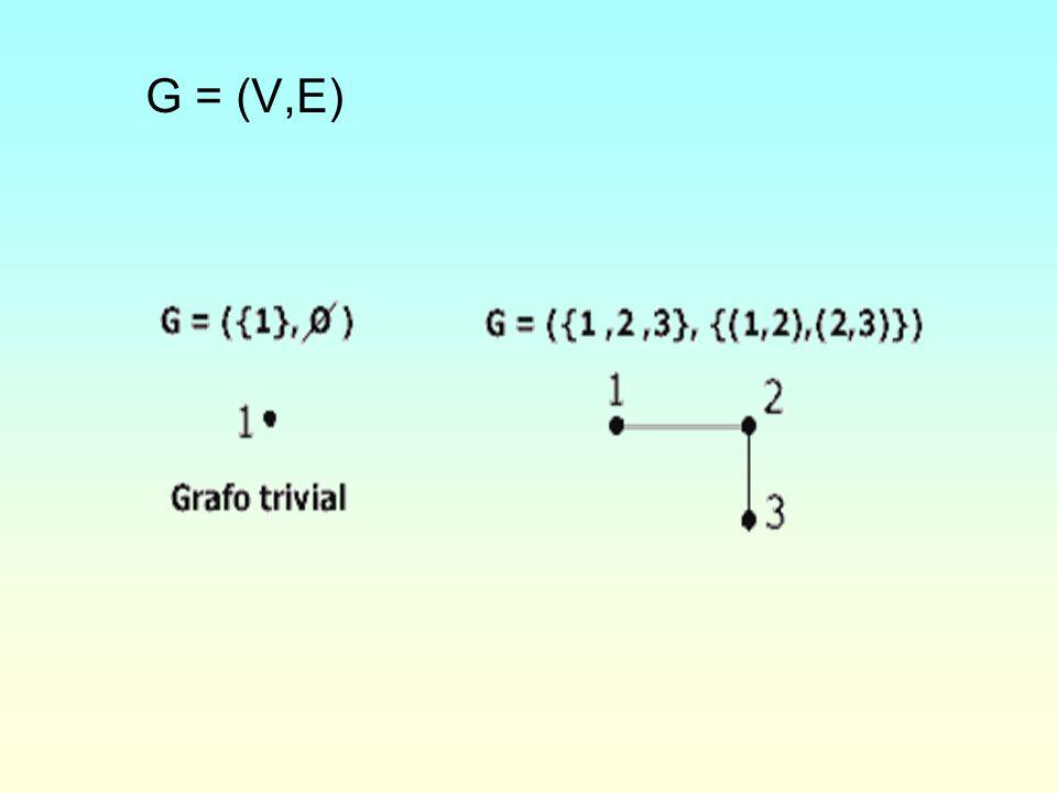G = (V,E)