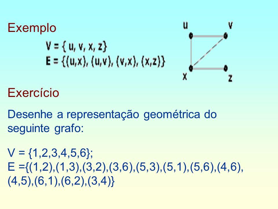 Exemplo Exercício. Desenhe a representação geométrica do seguinte grafo: