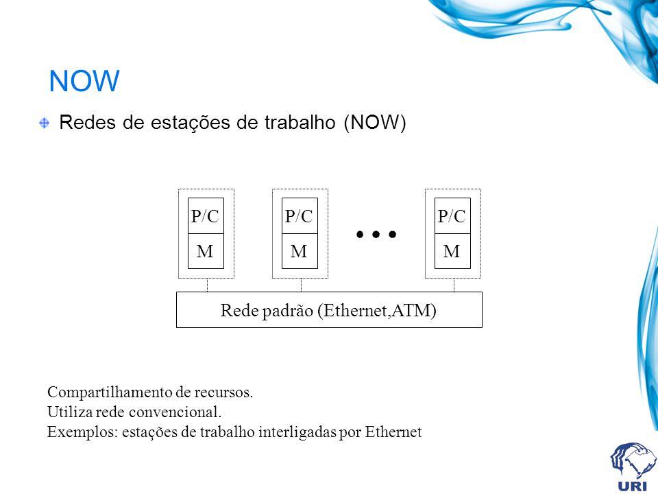Rede padrão (Ethernet,ATM)