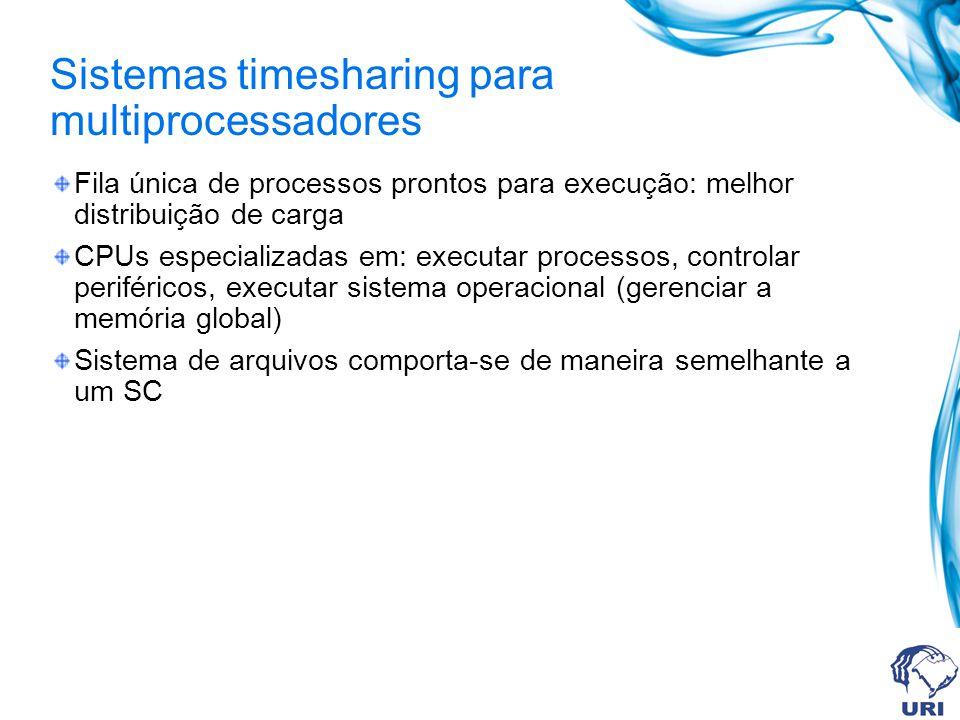 Sistemas timesharing para multiprocessadores
