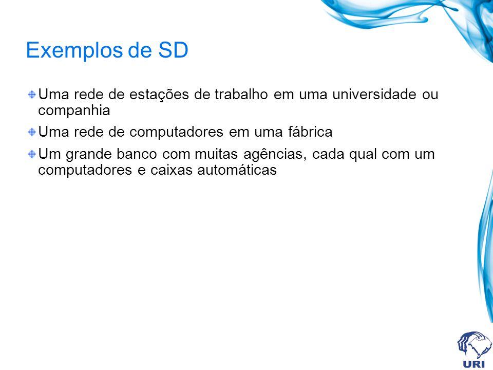 Exemplos de SD Uma rede de estações de trabalho em uma universidade ou companhia. Uma rede de computadores em uma fábrica.
