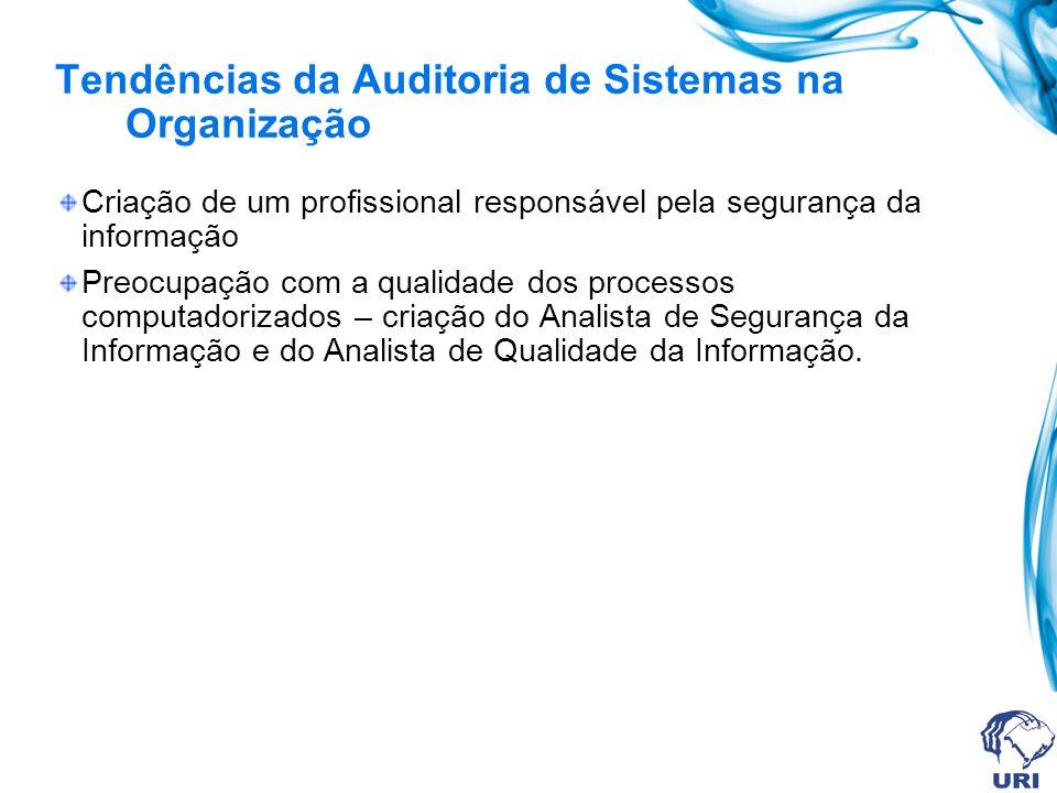 Tendências da Auditoria de Sistemas na Organização