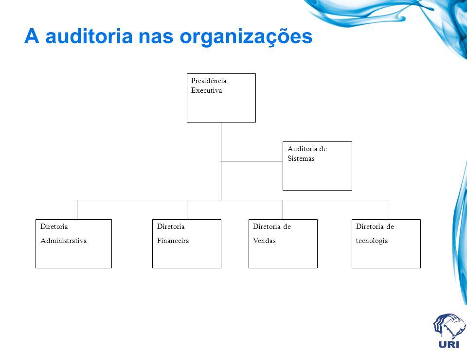 A auditoria nas organizações