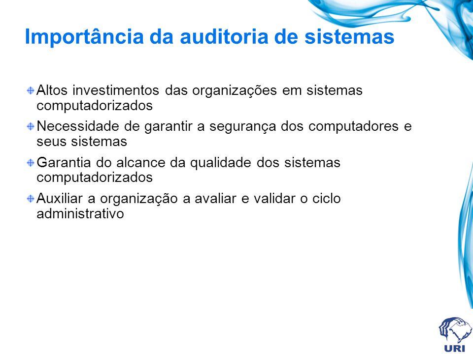 Importância da auditoria de sistemas
