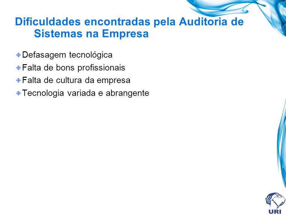 Dificuldades encontradas pela Auditoria de Sistemas na Empresa