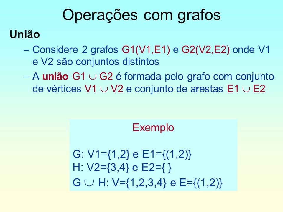 Operações com grafos União Exemplo