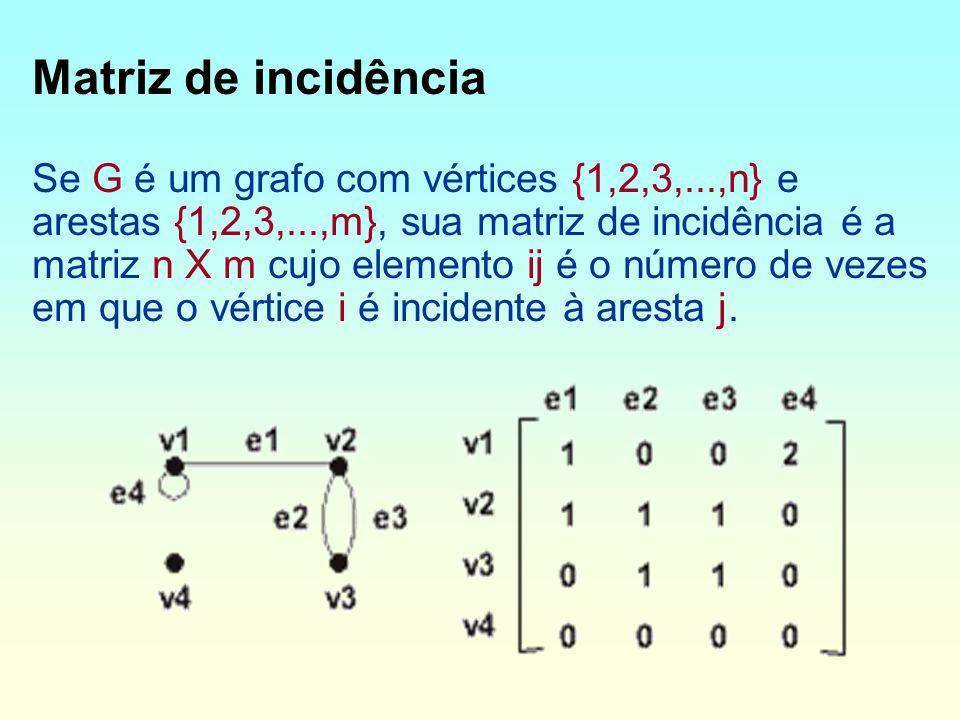 Matriz de incidência