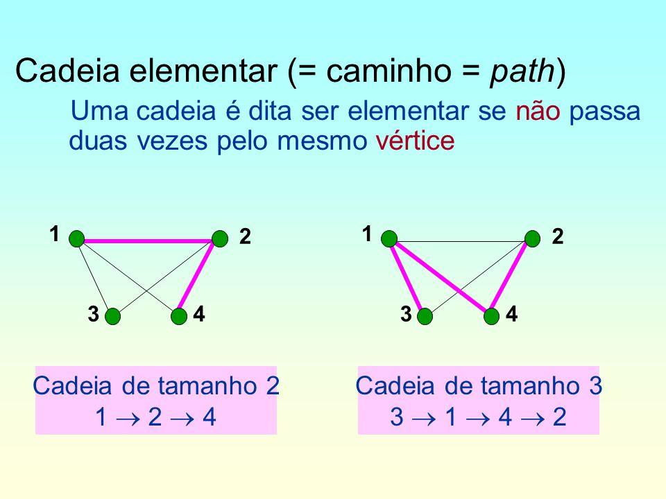 Cadeia elementar (= caminho = path)