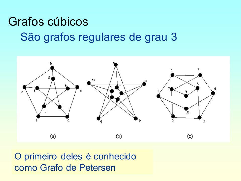 Grafos cúbicos São grafos regulares de grau 3