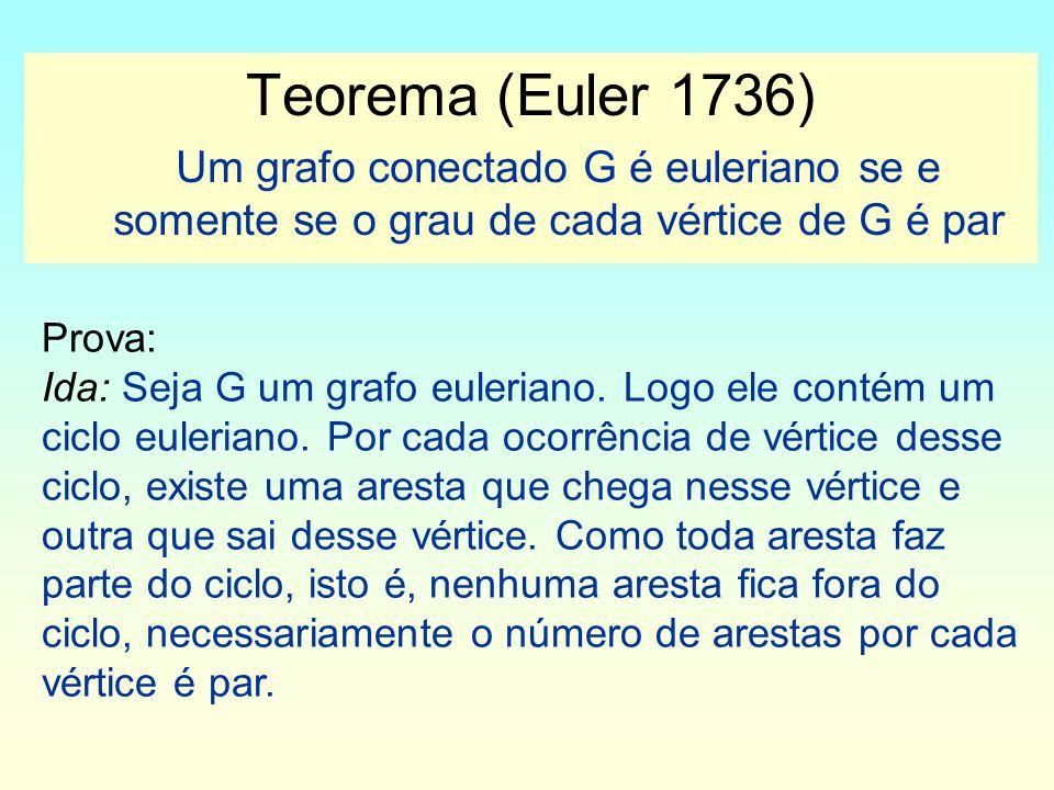 Teorema (Euler 1736) Um grafo conectado G é euleriano se e somente se o grau de cada vértice de G é par.
