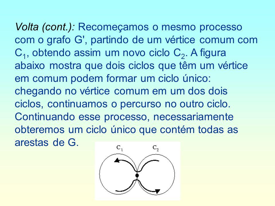 Volta (cont.): Recomeçamos o mesmo processo com o grafo G , partindo de um vértice comum com C1, obtendo assim um novo ciclo C2.