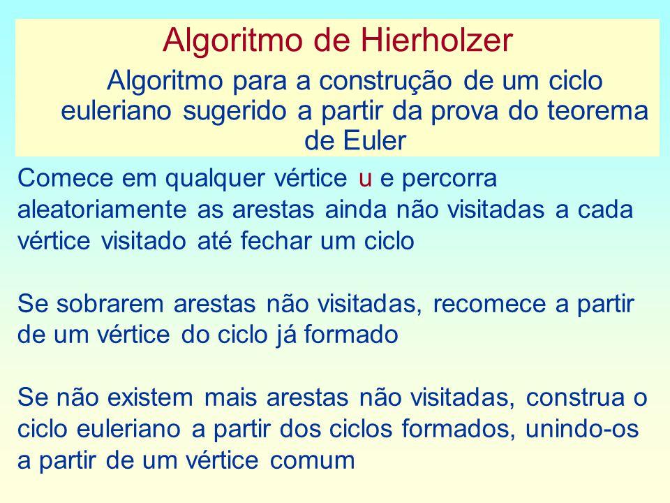 Algoritmo de Hierholzer