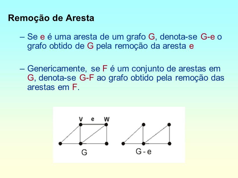 Remoção de Aresta Se e é uma aresta de um grafo G, denota-se G-e o grafo obtido de G pela remoção da aresta e.