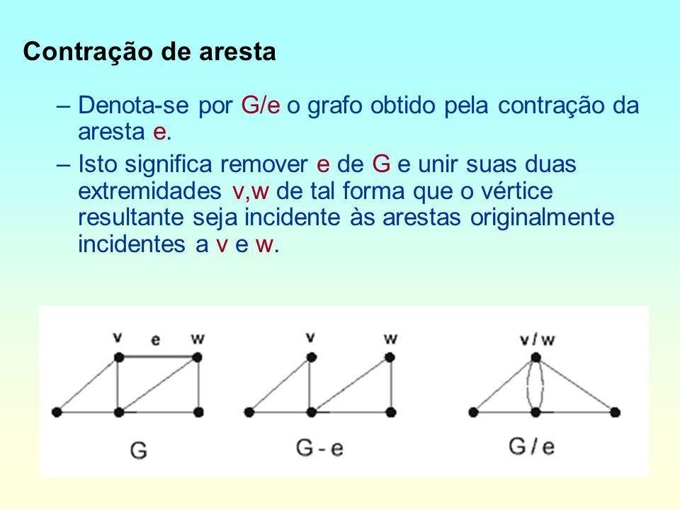 Contração de aresta Denota-se por G/e o grafo obtido pela contração da aresta e.