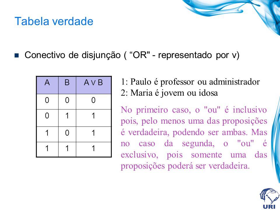 Tabela verdade Conectivo de disjunção ( OR - representado por v)