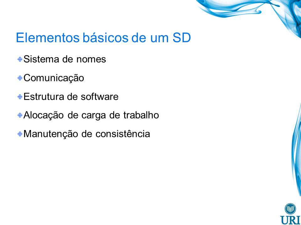 Elementos básicos de um SD