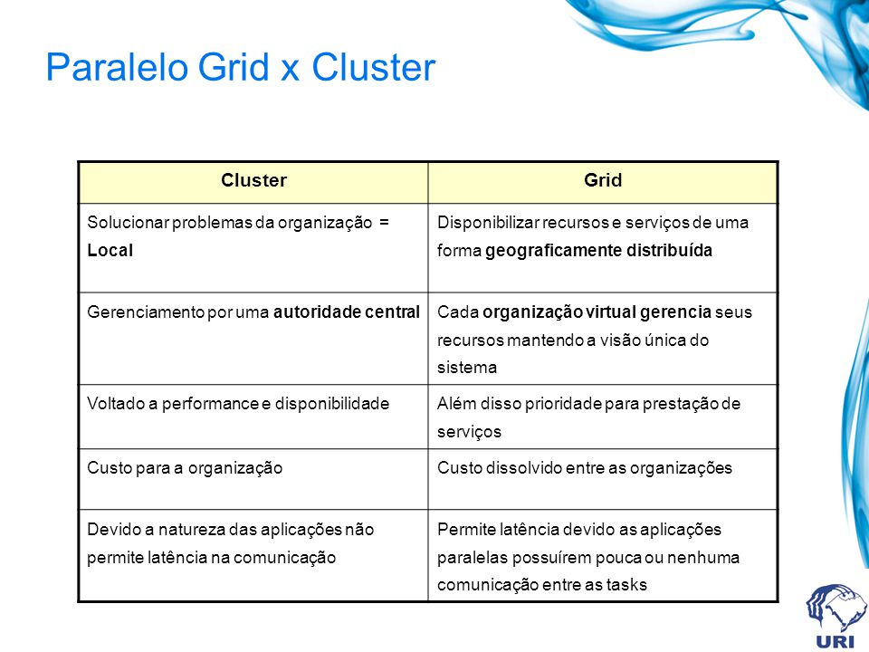 Paralelo Grid x Cluster