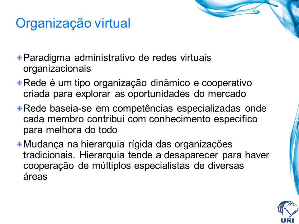 Organização virtual Paradigma administrativo de redes virtuais organizacionais.