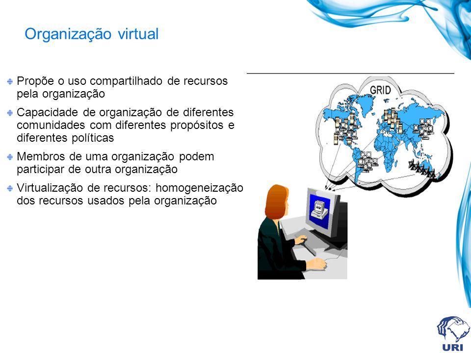 Organização virtual Propõe o uso compartilhado de recursos pela organização.