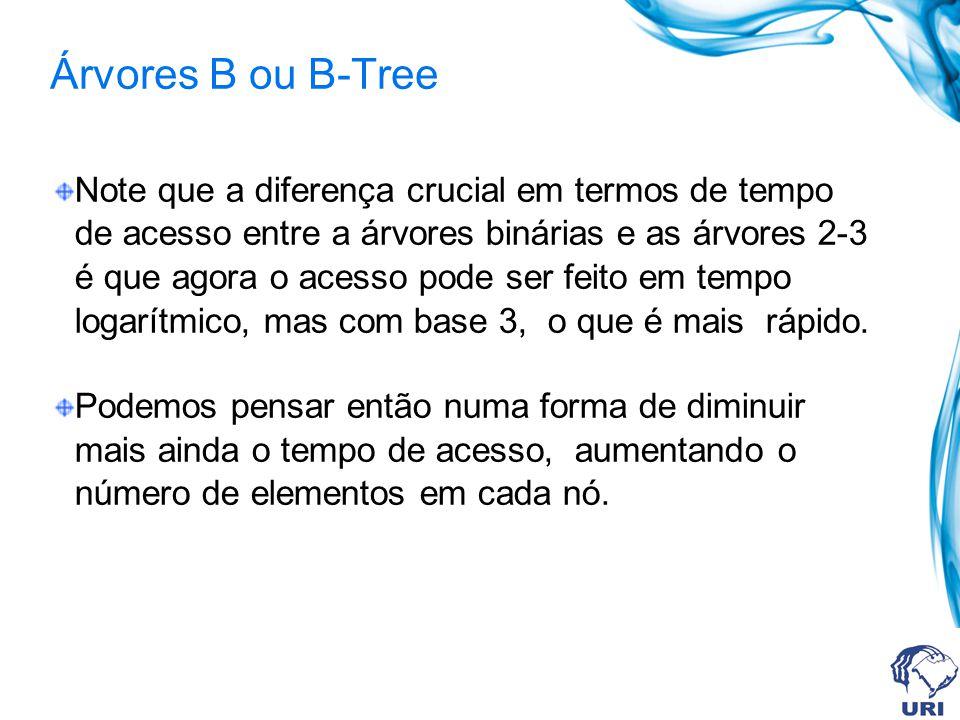 Árvores B ou B-Tree