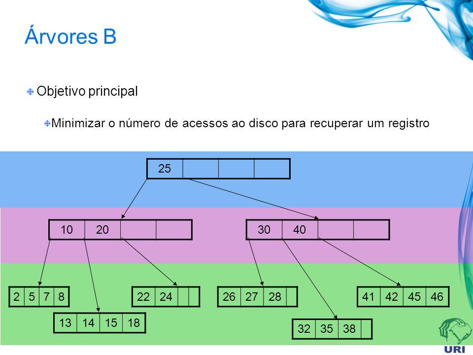 Árvores B Objetivo principal