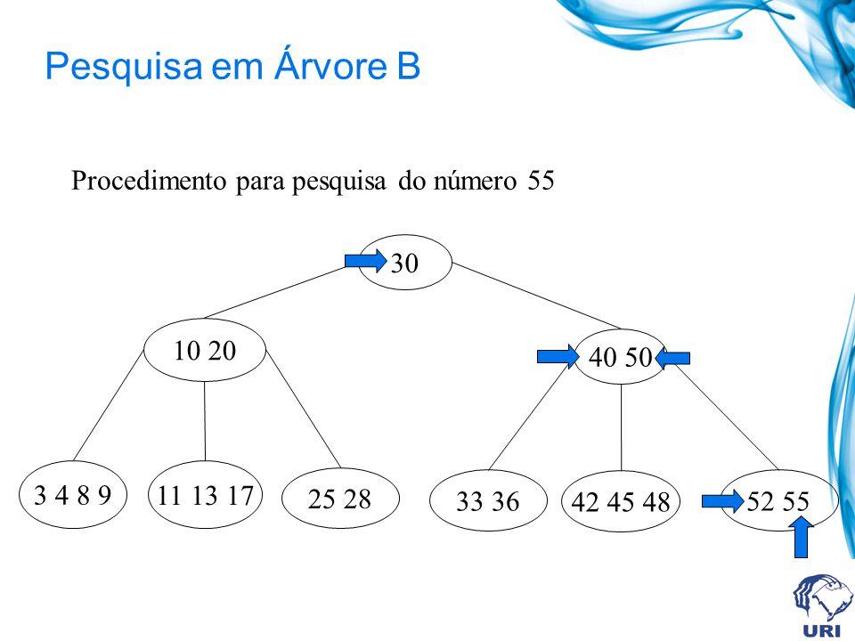Pesquisa em Árvore B Procedimento para pesquisa do número 55 30