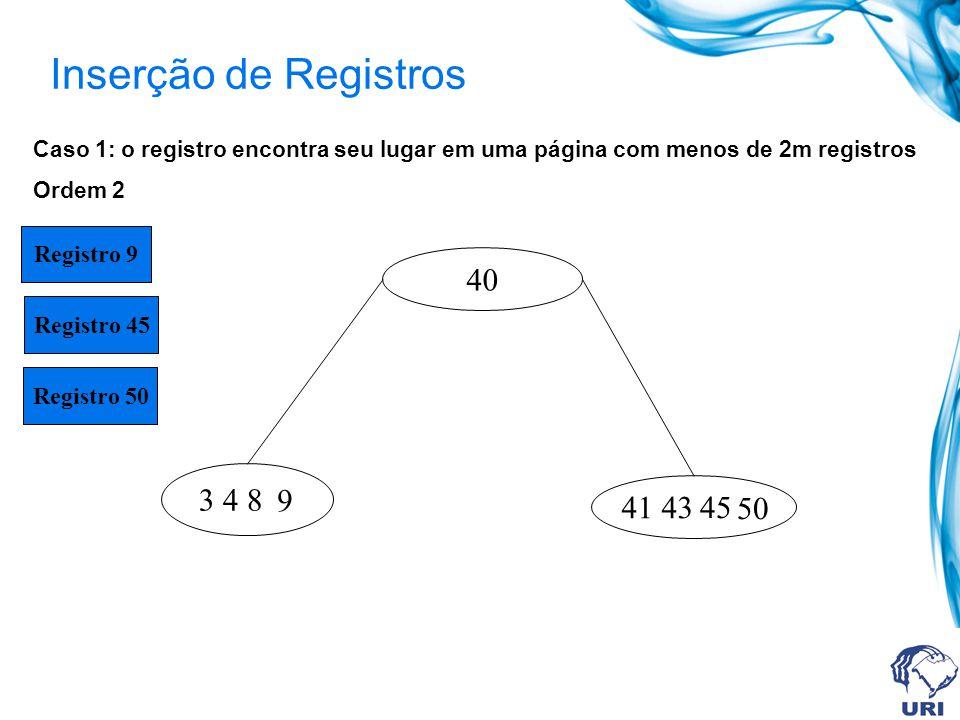 Inserção de Registros 40 3 4 8 9 41 43 45 50 Registro 9 Registro 45