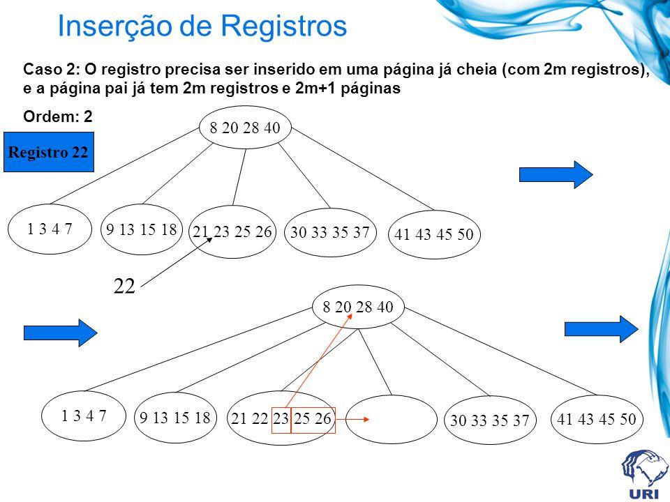Inserção de Registros 22 8 20 28 40 Registro 22 1 3 4 7 9 13 15 18