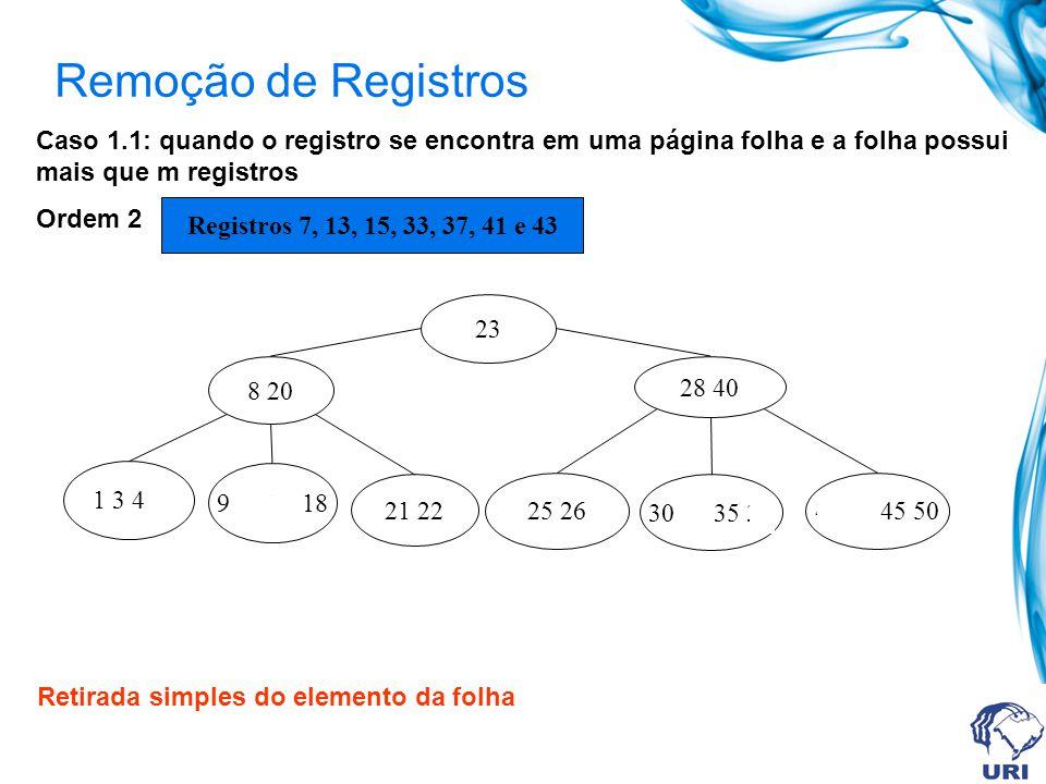 Remoção de Registros Caso 1.1: quando o registro se encontra em uma página folha e a folha possui mais que m registros.