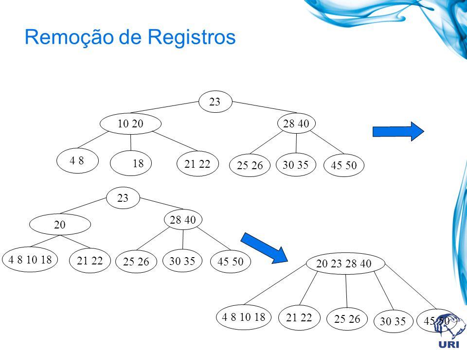 Remoção de Registros 4 8. 45 50. 25 26. 28 40. 21 22. 30 35. 10 20. 23. 13 18. 45 50. 25 26.