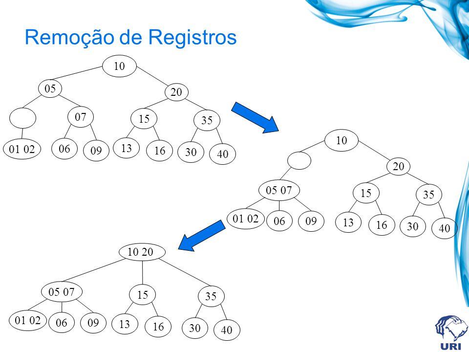 Remoção de Registros 01 02. 05. 10. 07. 06. 09. 15. 20. 35. 13. 16. 30. 40. 01 02. 05 07.