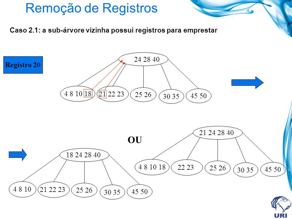 Remoção de Registros OU 20 24 28 40 Registro 20 4 8 10 18 21 22 23