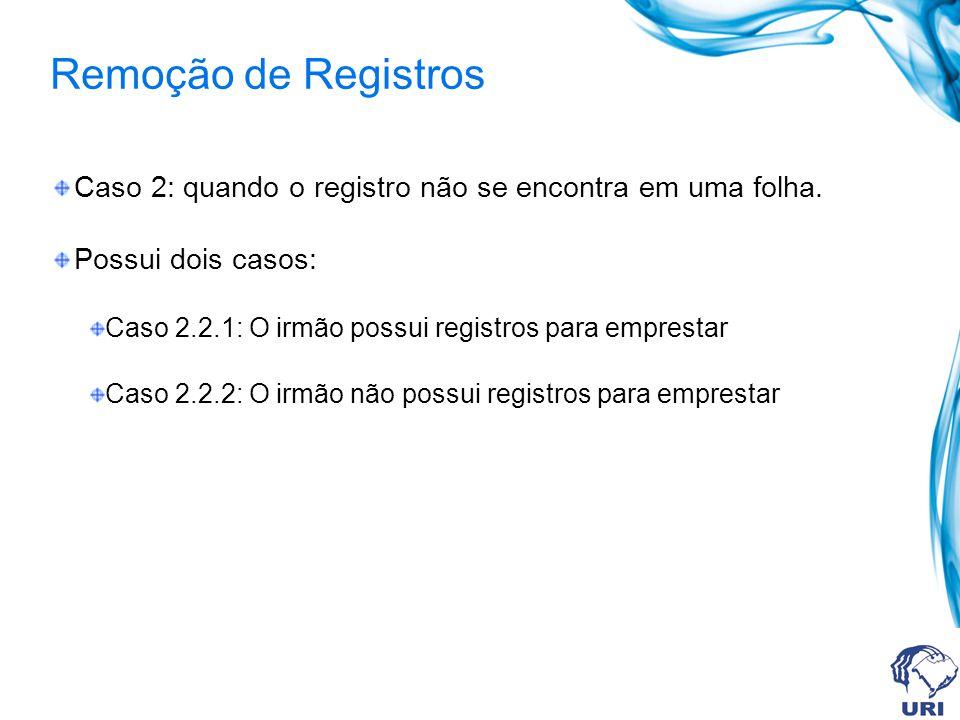 Remoção de Registros Caso 2: quando o registro não se encontra em uma folha. Possui dois casos: Caso 2.2.1: O irmão possui registros para emprestar.
