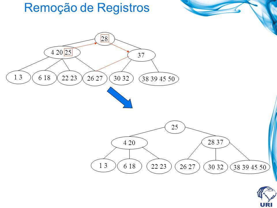 Remoção de Registros 28. 37. 6 18. 1 3. 26 27. 38 39 45 50. 30 32. 4 20 25. 22 23. 25. 28 37.