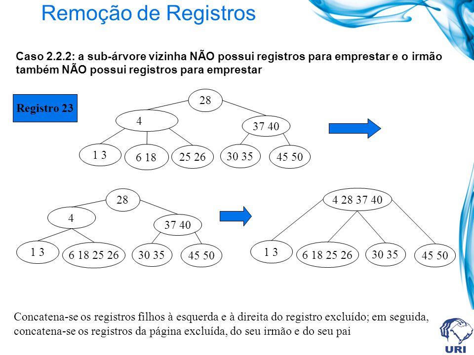 Remoção de Registros Caso 2.2.2: a sub-árvore vizinha NÃO possui registros para emprestar e o irmão também NÃO possui registros para emprestar.